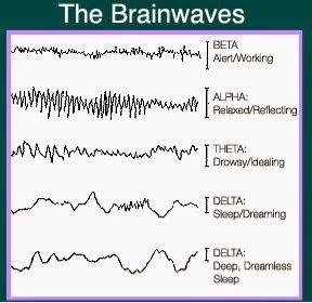 bewusstsein schnell ändern